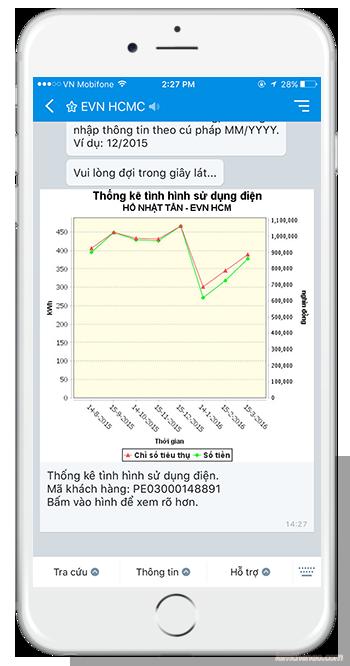 Người dân Sài Gòn có thể tra cứu tiền điện hàng tháng qua Zalo
